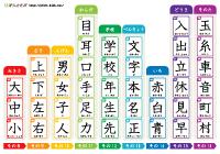 無料プリント一覧 ... : 二年生で習う漢字一覧表 : 漢字