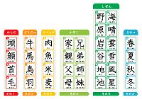 二年生の漢字 の関連画像