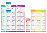なぞり書き表「学校図書2」 : 光村図書 漢字 : 漢字