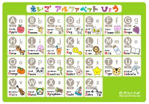 アルファベット練習プリント ... : 時計 勉強 : すべての講義