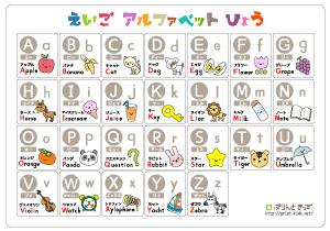 プリント 3年生漢字 プリント : 学習ポスター | ぷりんときっず