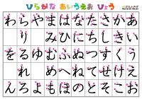 書き順つきあいうえお表6