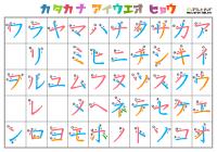 すべての講義 カタカナ 書き順 : カタカナ表(書き順つき)