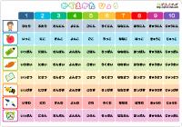 物の数え方表ポスター ... : 算数の単位 : 算数