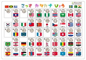 国旗カタカナあいうえお表 ... : 小学4年生 国語 : 国語