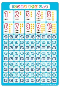 数字の穴埋め問題 ... : ローマ字 練習 問題 : すべての講義