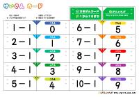 桁の足し算カード ... : 百ます計算 掛け算 : すべての講義